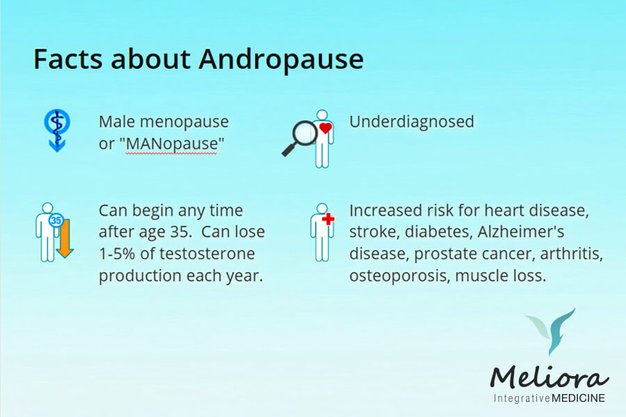 Facts About Andropause